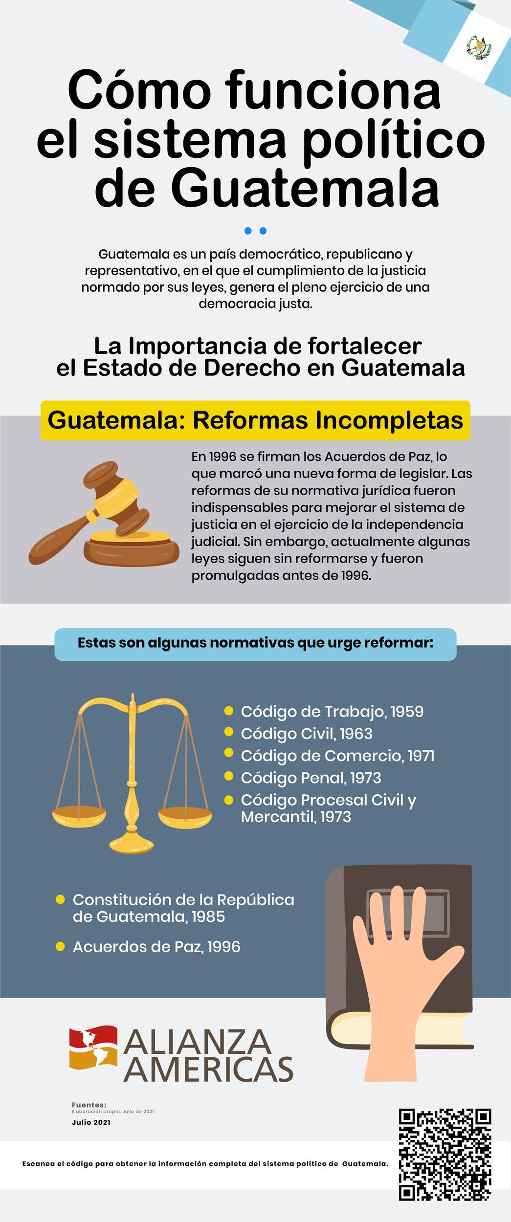 Guatemala-1-Reformas-Incompletas
